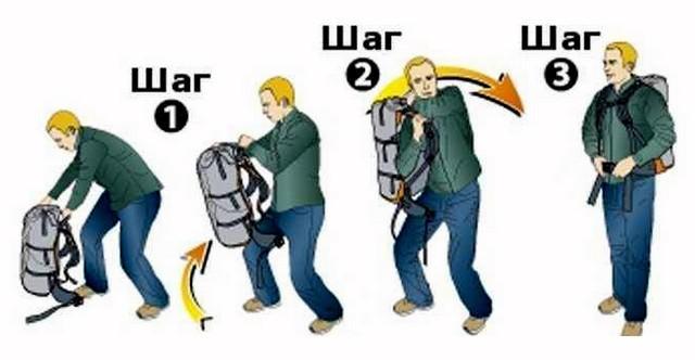Как правильно носить рюкзаки