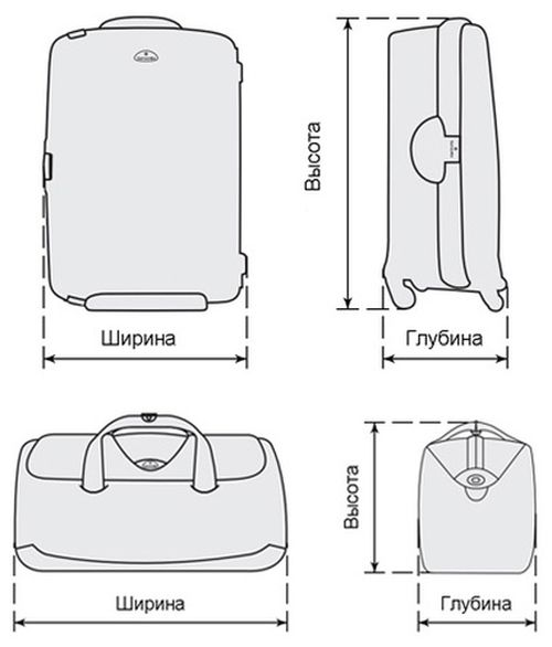 "Схема ""Как померить чемодан"""